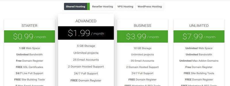 buy hosting with btc